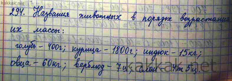 pdf Русское население по