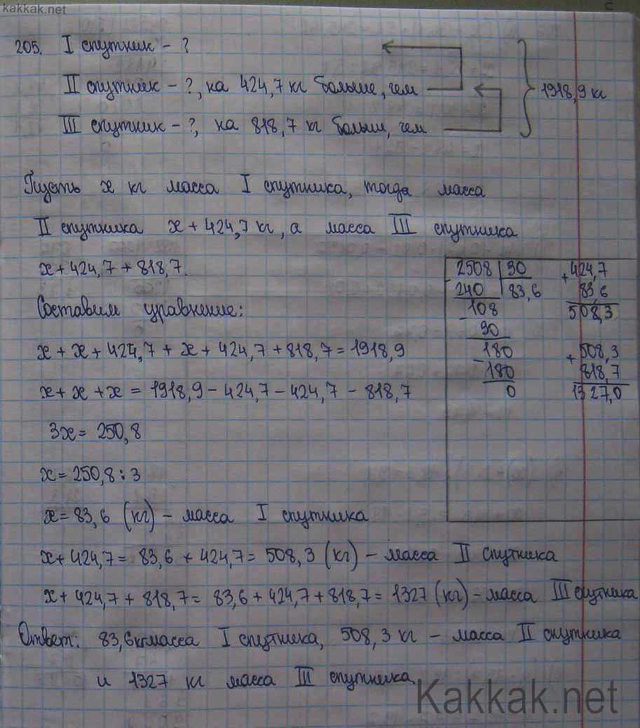 По математике 6 класс капустина гм домашняя робота